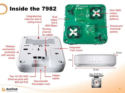 the best access point zoneflex 7982 the best access point