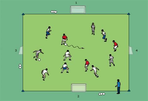 seduta di allenamento calcio la seduta di allenamento le fasi e come prepararla