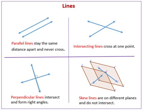 Parallel Lines, Skew Lines and Planes (solutions, examples ... Line Geometry Example