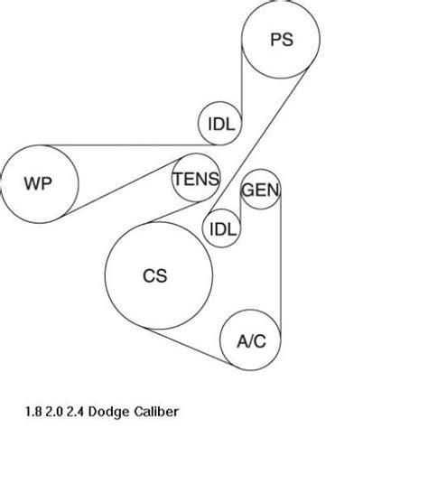 2007 dodge caliber 1 8l 2 0l 2 4l serpentine belt
