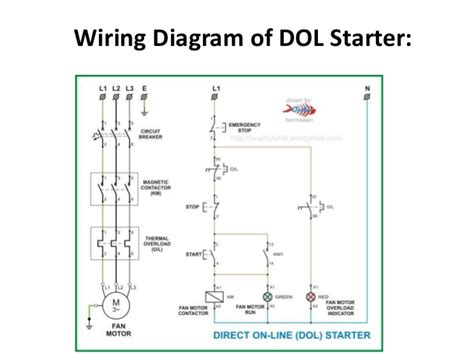 dc compound motor wiring diagram dc electric motor diagram