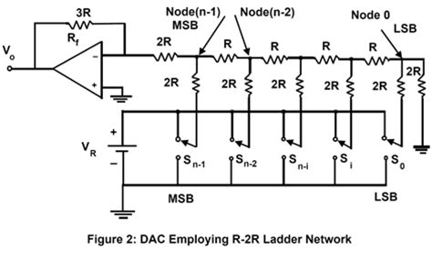 resistor ladder network digital to analog converters binary weighted resistor r 2r ladder network serial converter
