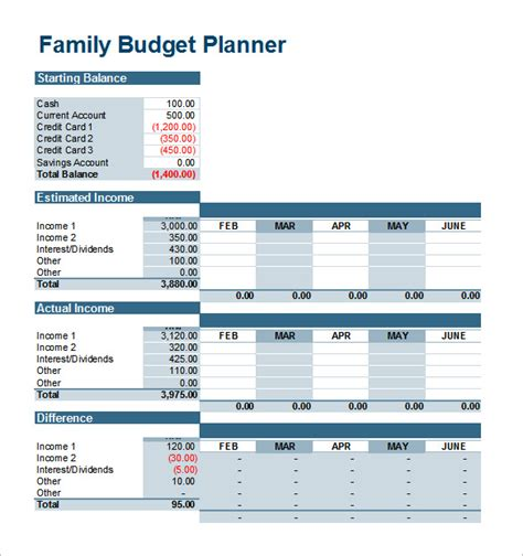 printable family budget planner free printable monthly budget worksheets template business