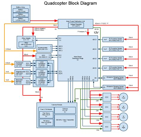 wiring diagram quadcopter in addition kk2 wiring free