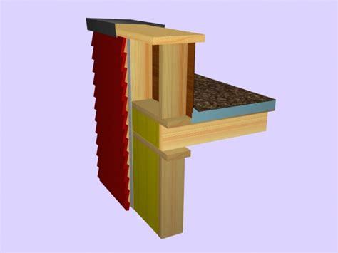 flat roof  coping board  parapet