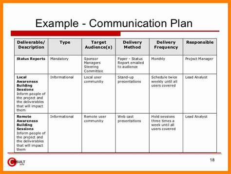 Communication Plan Template Template Business External Communication Strategy Template