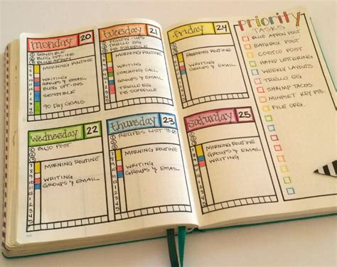 layout of journal bullet journal weekly layout ideas sublime reflection