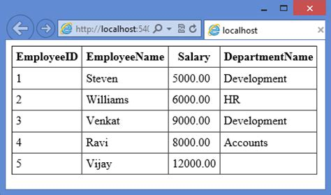 Linq Join Tables by Linq Tutorial Linq To Sql Left Outer Join