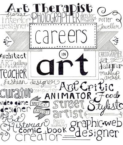 layout artist jobs art careers art print middle poster and spanish
