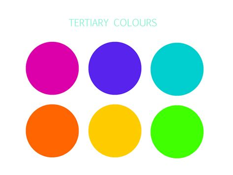 tertiary colors back to basics the colour wheel threadbear