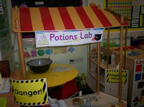 Nursery Wall Murals Uk potions lab role play area classroom display photo photo