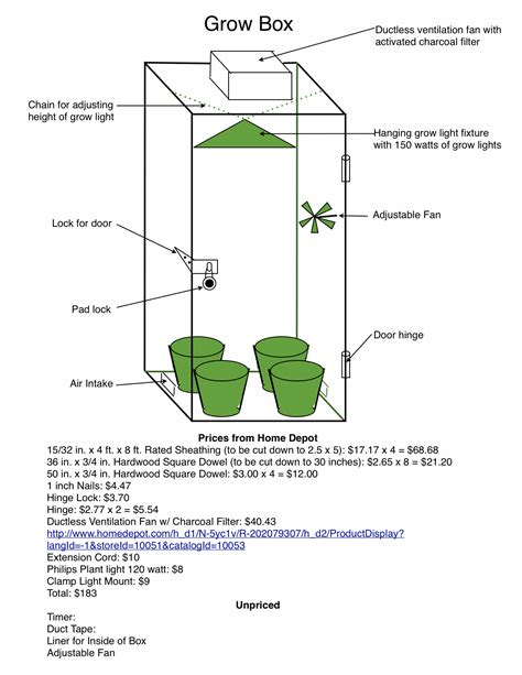 grow room ventilation closet grow room plans roselawnlutheran