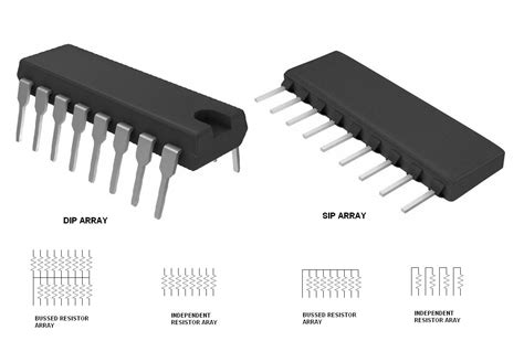 resistor network types what is a resistor