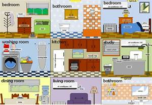 room list rooms in a house vocabulary lesson