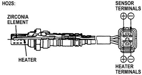 2002 honda civic o2 sensor wiring diagram civic