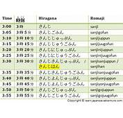 How To Give Japanese Time Periods Using Numbers