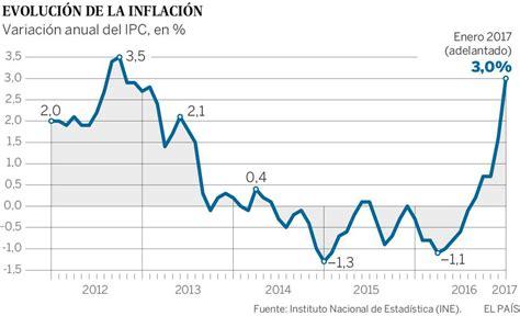 valor del ipc en el ao 2016 ipc la inflaci 243 n se dispara al 3 en enero por la subida