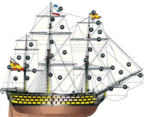 capitanes de barcos para colorear el nav 237 o de l 237 nea espa 241 ol gu 237 a visual de un nav 237 o todo