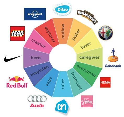 pattern advertising definition brand archetypes visual madness pinterest nike met