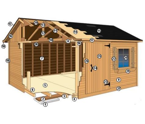 How To Build An Insulated Shed by Sheds Prefabricated Shed Kits Summerwood Products