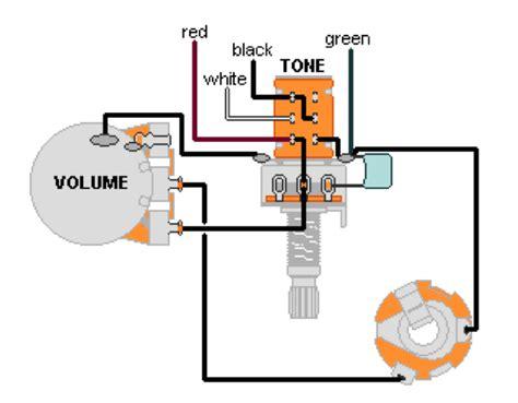 dimarzio push pull pot wiring diagram wiring diagram