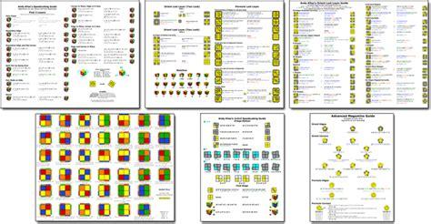 printable rubiks cube guides pdfs  xx xx