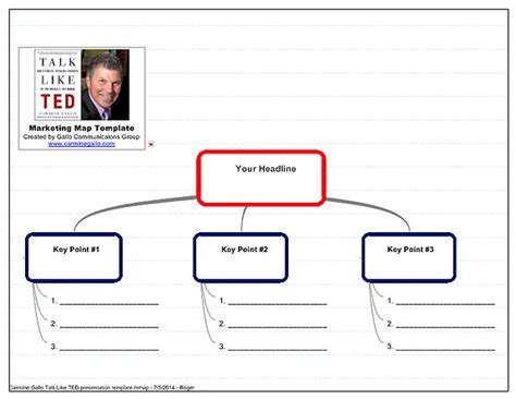 Mindjet Dashboard Series Power Of Three Presentation Planner Via Mindjet Blogsvia Mindjet Blogs Marketing Message Map Template