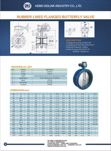 Butterfly Kitz 5 Inch Gear Operated 10xjmea Ballvalve flanged butterfly valve butterfly valve 4 inch