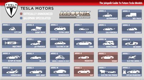 Rav4 Ev Tesla Tesla Models