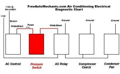 air conditioning wiring diagram ac wiring air conditioning system repair manuals