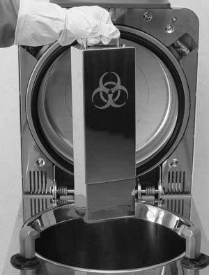 Proper Sterilization and Disposal of Biohazardous Waste in