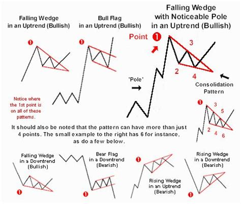 73 best images about trading candlestick patterns on