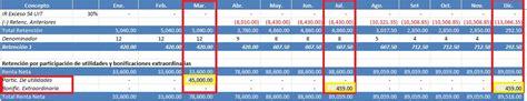 calculo quinta categoria 2016 retenciones de rentas de quinta categoria 2016 calculo