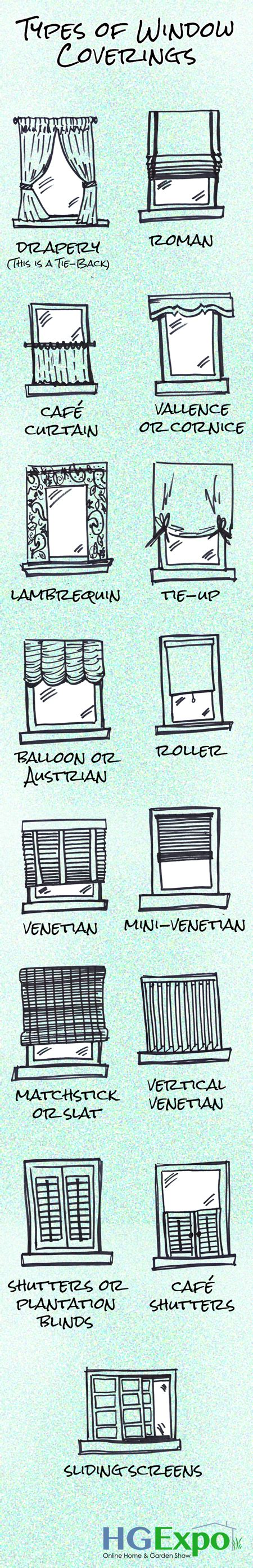 types of window coverings types of window coverings infographic
