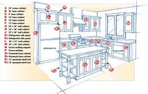 Kitchen Furniture Names by Kitchen Cabinet Dimensions Home Design And Decor Reviews
