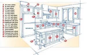 Kitchen cabinet dimensions home decor and interior design