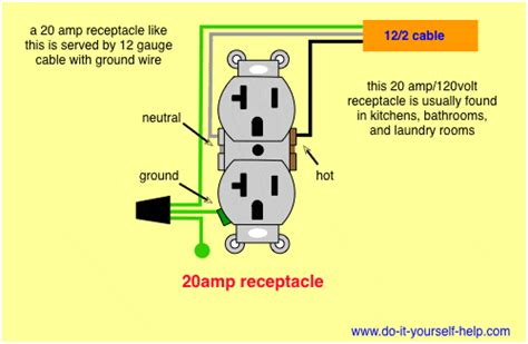 110v outlet wiring diagram wiring diagram with description