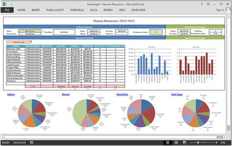 excel tutorial hr human resource dashboard nice vizualization of employee