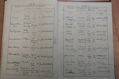 Sicilian Birth Records Surname As Name Related Keywords Suggestions Surname As Name