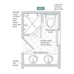 Small Bathroom Layout Dimensions 7 Small Bathroom Layouts Fine Homebuilding