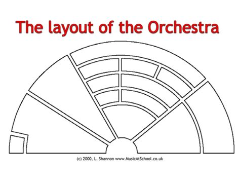 The Sections Of The Orchestra by The Orchestra Ks2 Scheme Of Work Topic By B0603832