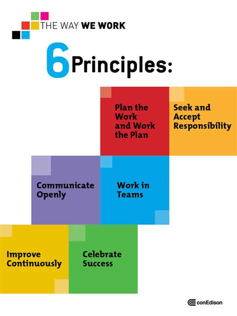 principles of the way we work eh s policy introduction