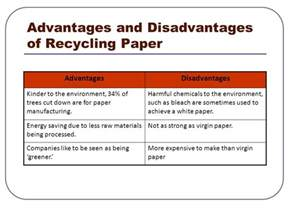 Essay On Merits And Demerits Of by Gcse Graphic Products Materials And Components Ppt