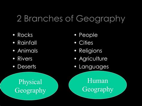 themes of human geography world geography 5 themes of geography ppt download