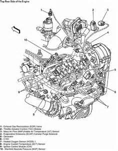 pontiac 3 8 engine diagram 2006 water