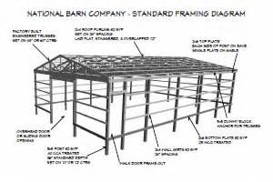 Building A Barn Door Sliding Building Materials National Barn Company Pole Barn Post
