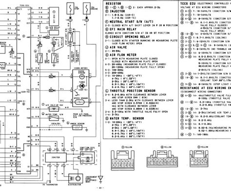 toyota wiring diagrams color code wiring diagram manual