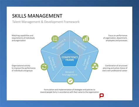 starting a talent development program what works in talent development books skills management talent management development