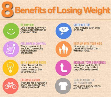 5 weight loss benefits top 8 benefits of weight loss my fitness hut burn