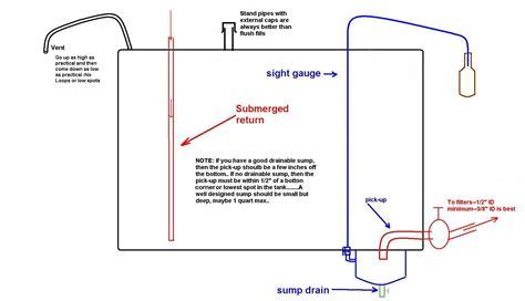 boat fuel tank wiring diagram free wiring
